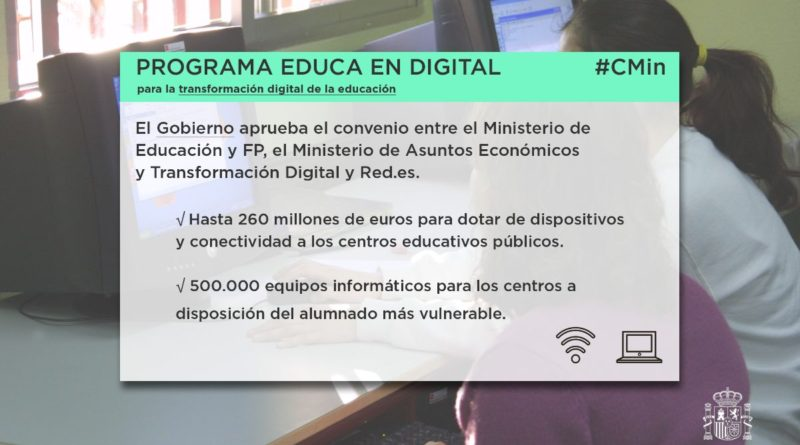Educa Digital